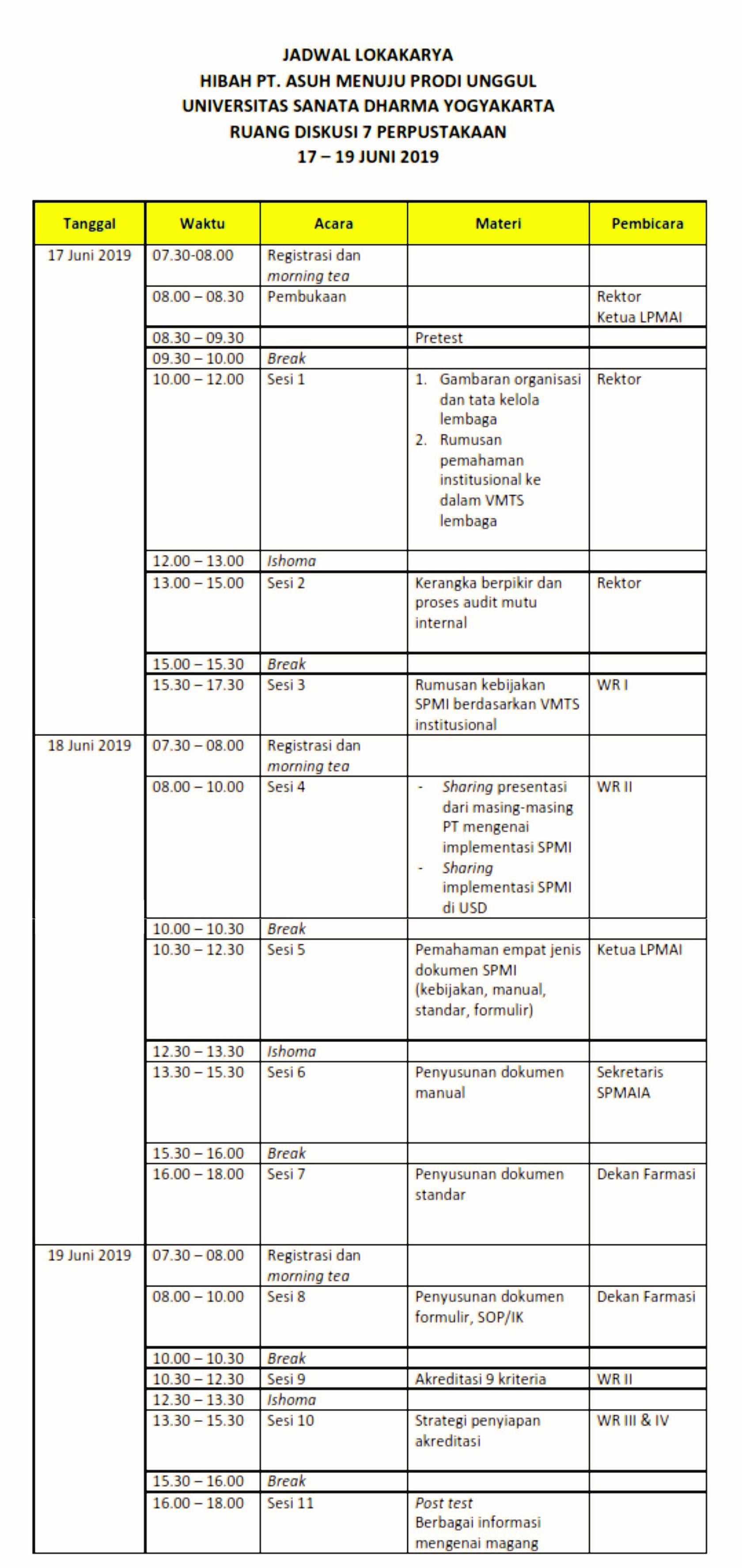 PT. Asuh Universitas Sanata Dharma